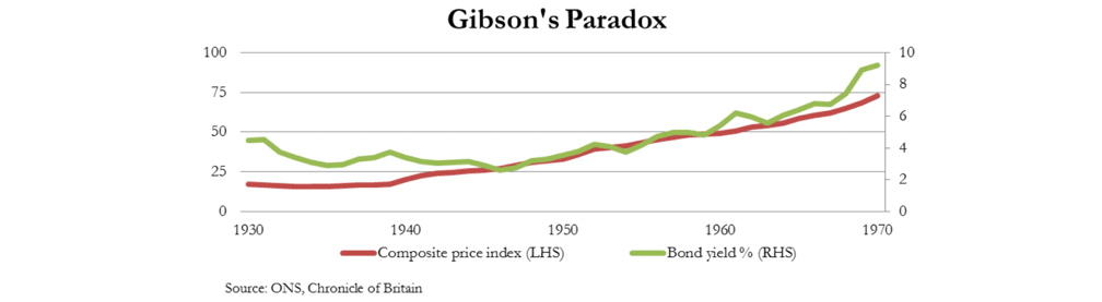 03-gibsons-paradox