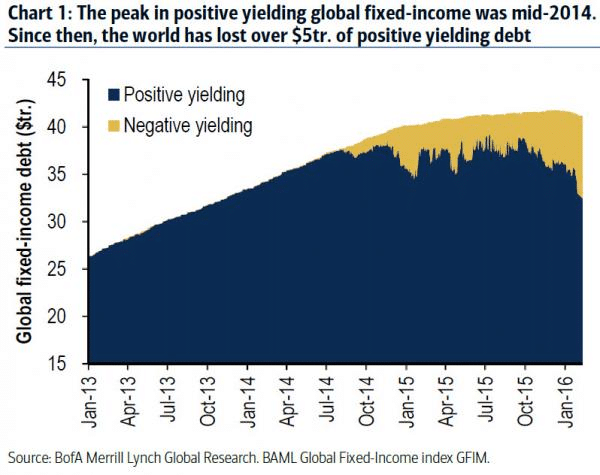 05. global fidex income debt