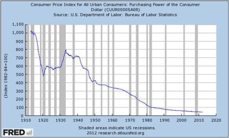 06. consumer price index for all urban consumers
