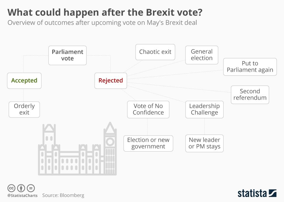 brexit stemming