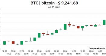 compare bitcoin record