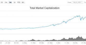 crypto market cap 800