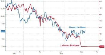 europese banken