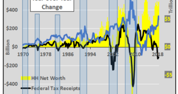 fed tax rec