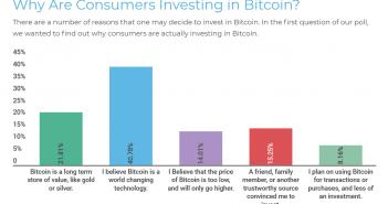 waarom bitcoin